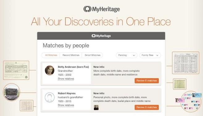 Página de Descubrimientos de MyHeritage